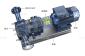 凸轮转子泵污水提升系统